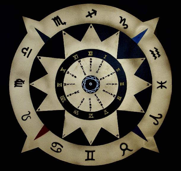 wheel of time,wheel of the zodiac